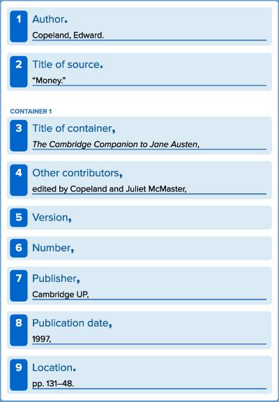 Screenshot of the practice template