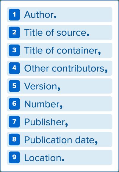 List of core elements